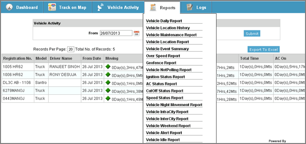 Fleet Robo Vehicle Tracking System Pricing Reviews