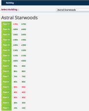 Astral Real Estate Management System Screenshots