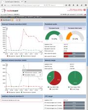 CacheGuard-OS Screenshots