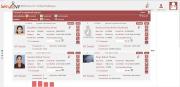 SkyVF - Hospital Management Software