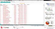 Fraxinus Books ERP Screenshots