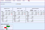 RezNext Revenue Management System Screenshots