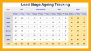 Cratio Lead Management Software