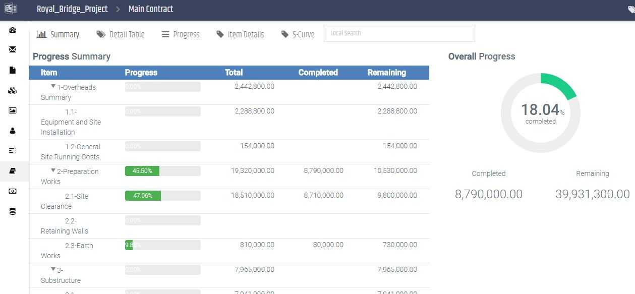 PCS Project Control System Screenshots
