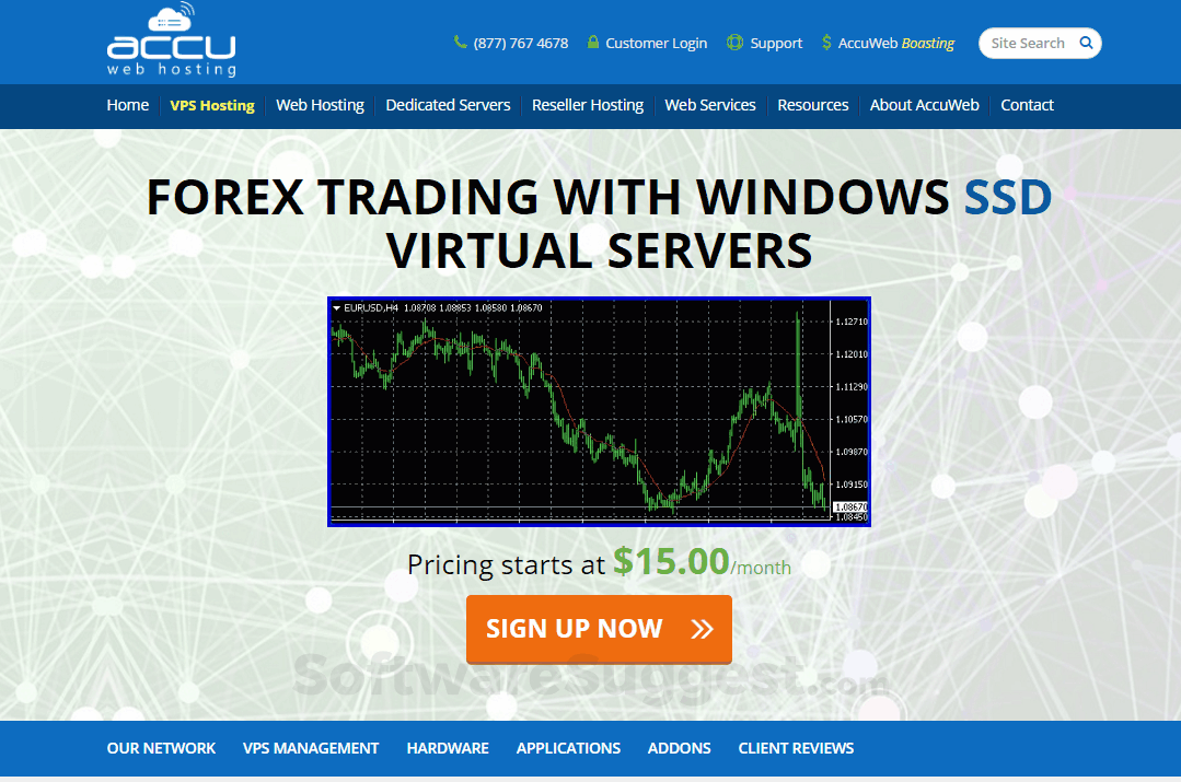 Best forex vps hosting review