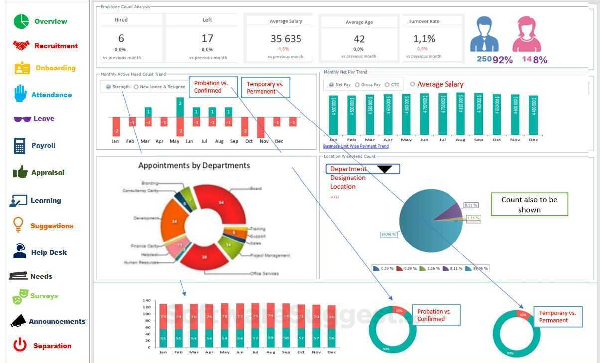 Farsight HCM Engine - Complete HR Solution Pricing, Features