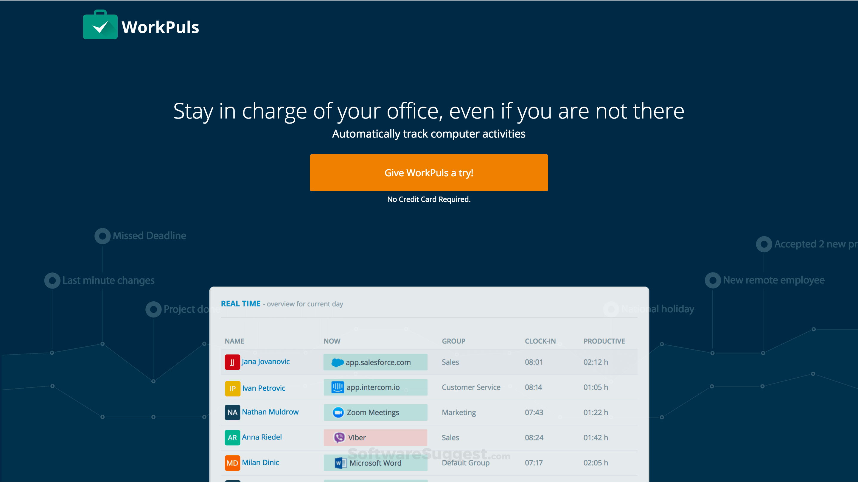WorkPuls Pricing, Features & Reviews 2019 - Free Demo