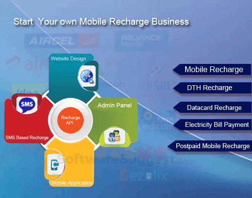 Ezulix Multi Mobile Recharge Software Pricing, Features