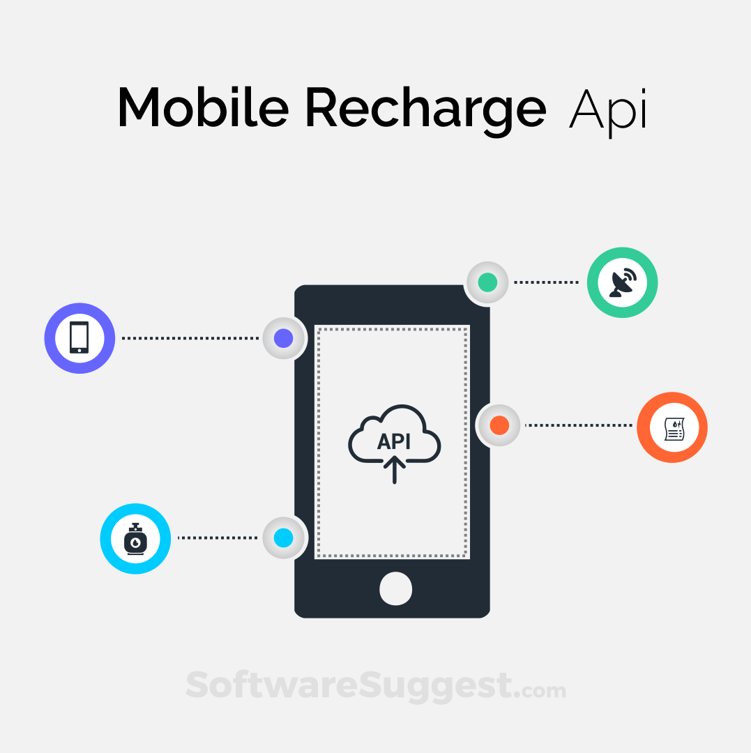 Noble Recharge API Pricing, Features & Reviews 2019 - Free Demo