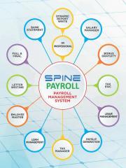 Spine Payroll Screenshots