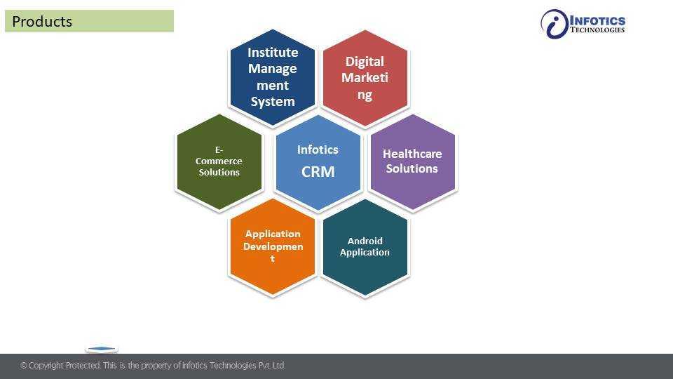 Technology Management Image: Infotics Institute Management Information System