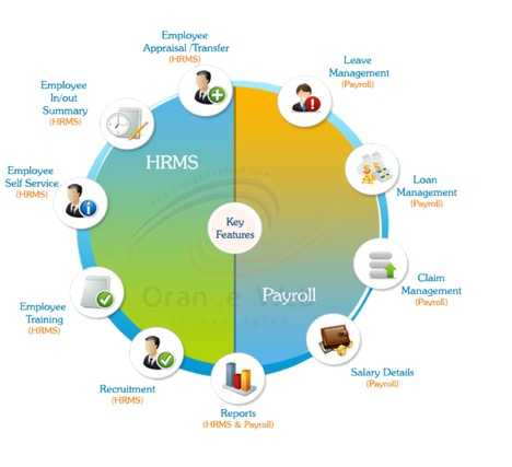 Keka HR Payroll Platform vs Ultimatix HRMS: Side by Side